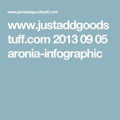 www.justaddgoodstuff.com 2013 09 05 aronia-infographic