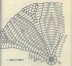 Bellísimos diseños para una mesa redonda usando hilo fino de algodón 250 gramos y aguja ganchillo 1.25mm y alfombra vinculando motivos en di...