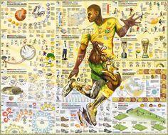 El Mundial a piezas (de Infografistas)