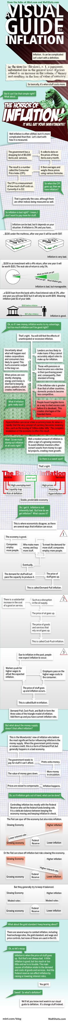 Understanding inflation... Don't just put your money in a bank account, invest it.