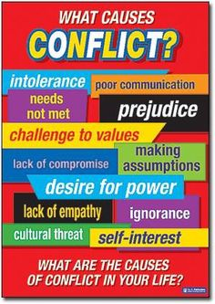 Conflict resolution                                                                                                                                                                                 More