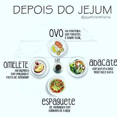 jejum intermitente sem mitos (@jejumintermitente) | Instagram photos and videos