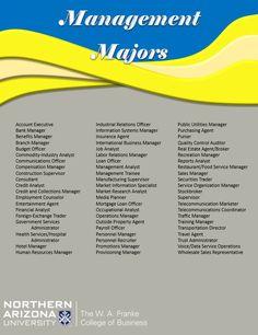 17 Management Ideas Career Development Management Career