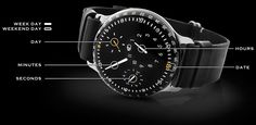 Ressence Type 3 – Functions