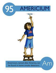 #95. Americium