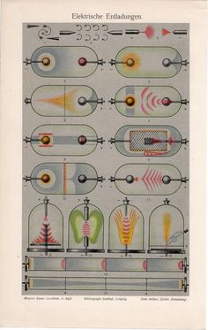 1889 electricity original antique science laboratory print. $55.00, via Etsy.