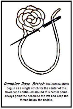 Rambler Rose stitch diagram