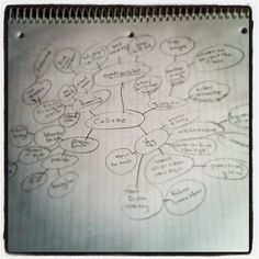 brainstorming for book two!