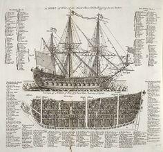 Warship. England, 1728.