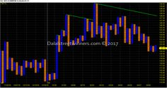 Mcx aluminium future weekly technical analysis report for 15 to 19 may 2017