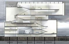 steven holl: V&A at dundee shortlisted design
