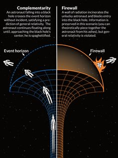 Cosmology and the History of Hubble Space Telescope - The Celestial World Theoretical Physics, Physics And Mathematics, Quantum Physics, Astronomy Facts, Space And Astronomy, Cool Science Facts, Science News, Earth And Space Science, Science And Nature