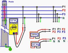 Adam Trailer Wiring Diagram Three Phase Electrical Wiring Installation In Home Nec