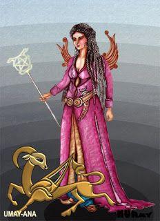 UMAY ANA  Umay, çocukları ve hayvan yavrularını koruyan bir tanrıçadır.  Arkeologların Altaylarda buldukları seramik ürünler üzerindeki resimlerde Umay ana üç boynuzlu olarak betimlenir.Orta Asya da bazı arkeolojik buluntulardan anlaşıldığına göre Umay ana motifi, beyaz saçlı ve beyaz giyimli olarak, insanbiçimci bir görünüm sergilemektedir. Kuş kılığında kanatlı bir kadın görüntüsü de vermektedir. Altay Türkleri onu göklerden inen gümüş saçlı, güzel yüzlü bir kadın olarak düşünmüşlerdir.