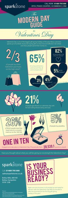 Valentines Day - Which one of these Valentines Day statistics do you fall in to?