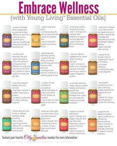 Top oils