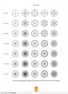 This site has great math projects. This can be done with nails in a board and co… – 2019 - Weaving ideas Making Dream Catchers, Dream Catcher Decor, Dream Catcher Boho, Diy Dream Catcher For Kids, Homemade Dream Catchers, Dream Catcher Painting, Dream Catcher Drawing, Diy Dream Catcher Tutorial, Dream Catcher Patterns