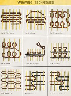 Weaving techniques. Please comment if you know the source of this diagram.
