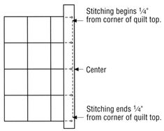 Stitch the border to the quilt