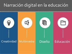 Narración digital en la educación por Rodrigo Mejía