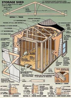 Excellent detailed shed drawings.  Door made with T/G 1×6 siding instead of plywood/sheathing/osb