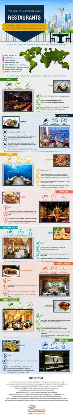 An infographic that maps out 8 of the world's most expensive and exclusive restaurants. From the world's smallest restaurant to one that's underwater. >> https://www.finedininglovers.com/blog/news-trends/most-expensive-restaurants-8511/