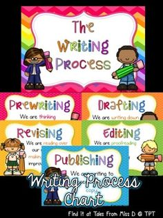 Display this chart in your room to teach students about the writing process and keep track of where your writers are up to! Simply print, laminate and hang! Writing Process Posters, Process Chart, Miss D, Literacy Games, Pre Writing, Teacher Resources, Teaching Ideas, Word Work, Writers