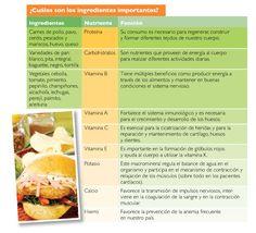 Vegetales Ricos En Proteina | ... alternativa perfecta – Pronaca – Procesadora Nacional de Alimentos