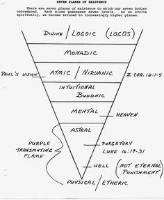 Lessons in Basic Metaphysics 101