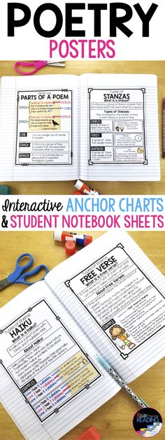 Poetry Posters, Interactive Poetry Anchor Charts & Poetry for Reader's Notebooks! Poetry vocabulary terms include rhyme scheme, stanzas, and many types of poems (ballad, haiku, bio poem, diamante, etc.) Perfect for a poetry month bulletin board display or all year round! Parts of a Poem Anchor Chart | Types of Stanzas | Haiku Poster