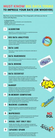 25 #BigData Terms Everyone Should Know #Hadoop #algorithms #analytics #IoT #Data #defstar5 #makeyourownlane #Mpgvip http://dataconomy.com/2017/02/25-big-data-terms/?utm_content=buffere4a32&utm_medium=social&utm_source=twitter.com&utm_campaign=buffer …