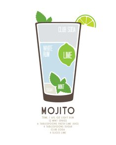 Mojito Cocktail Poster Drink Poster Recipe Print by LawandMoore