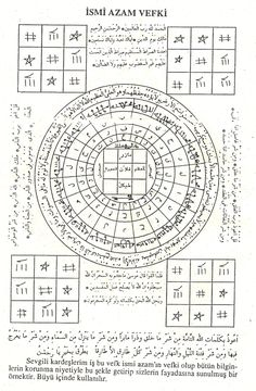 This Pin was discovered by Sal Islamic Images, Islamic Messages, Islamic Art, Free Books Online, Free Pdf Books, Free Love Spells, Good Morning Arabic, Hidden Art, Bad Spirits