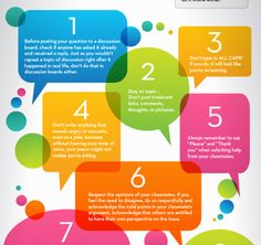 15 Netiquette Rules for Students: Infographic