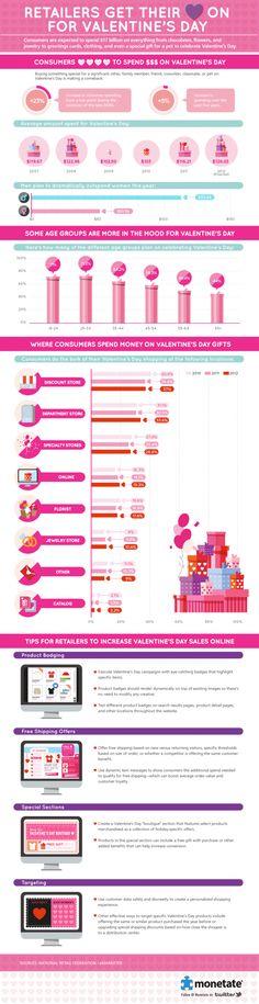 Saint valentin webmarketing