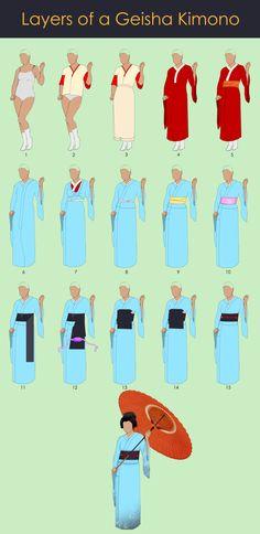 Layers of a Geisha Kimono by TzarinaRegina