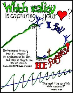 Wouldn't it be fun to learn to let our failings springboard us into greater confidence in God? http://healingstreamsusa.org/which-reality