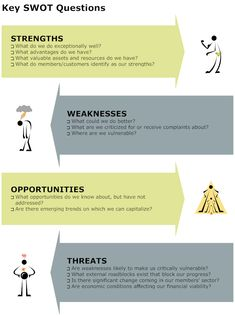 Personal Swot Analysis  Help You To Achieve Goals  Swot Analysis