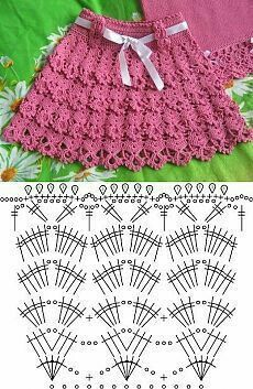 Crochet Patterns Skirt Children skirt with crochet ruffles. The schemes for children to weave fa … Baby Knitting Patterns Skirt I& doing Discover thousands of images about Crochet Layered Shell Stitch Skirt Free Pattern [Video]- Crochet Girls Skirt Free Crochet Baby Dress Pattern, Crochet Ruffle, Crochet Skirts, Baby Girl Crochet, Crochet For Kids, Knit Crochet, Crochet Chart, Crochet Blouse, Crochet Stitches Patterns