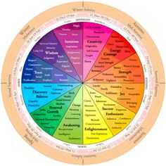 Colour Therapy -