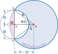 07 Area inside the larger circle but outside the smaller circle | Plane Geometry Review