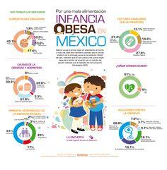 infancia Infografía: Infancia obesa en México