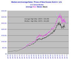 Future trends in Real Estate Market.