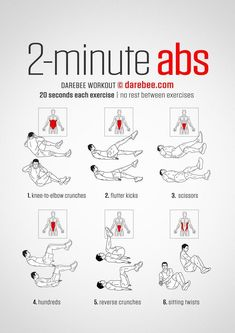 Handy workout plans that are simply excellent for novices, both gents and female to achieve. Study the exciting fitness workout pinned image reference 4366533244 today. Ab Workout With Weights, Ab Core Workout, Abs Workout Video, Best Ab Workout, Gym Workout Tips, At Home Workout Plan, At Home Workouts, Ab Workouts, Workout Diet