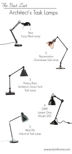 The Best List: Architect's Task Lamps - Otomi Home