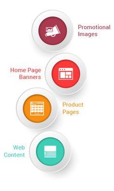 Sumo CMS | Most Versatile Content Management System