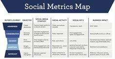 "Simply Measured on Twitter: ""This is the #socialmedia map you never knew you always wanted. https://t.co/b4fBGt7trk"""
