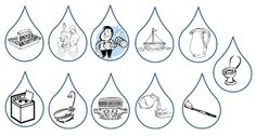 My LDS & Other Projects: Primary Printable (Manual 1, Lesson 9, I Am Thankful for My Water)