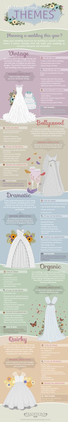 Wedding Trend Themes For 2014   #Infographic #Wedding #Love