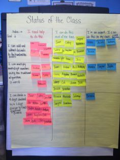 Status of the class board.making the data public to motivate students, help find experts who can help, partners to do math choices with, and to see how they progress through the levels as they practice each skill Tracking Student Progress, Data Boards, Fifth Grade Math, Fourth Grade, Visible Learning, Learning Goals, Formative Assessment, Teacher Tools, Math Teacher